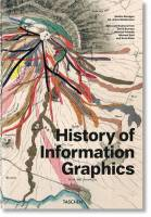 cover_History_of_Information_Graphics