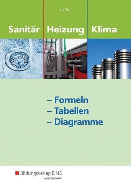 cover_Sanitär-,_Heizungs-_und_Klimatechnik