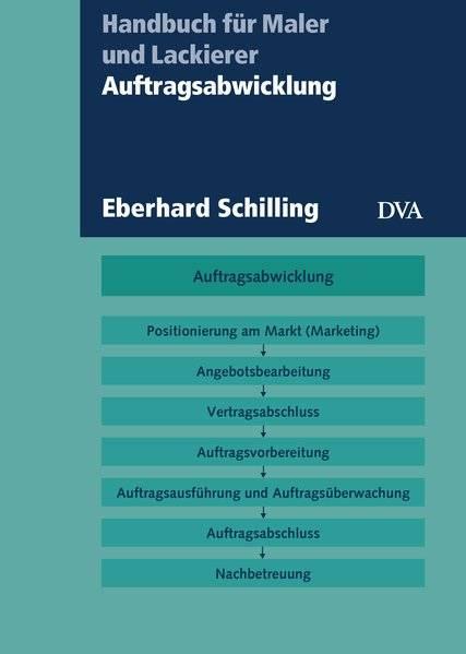 cover_Auftragsabwicklung