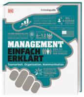 cover_#dkinfografik._Management_einfach_erklärt